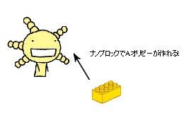 【予約】 もやしもん(7)限定版~nano~