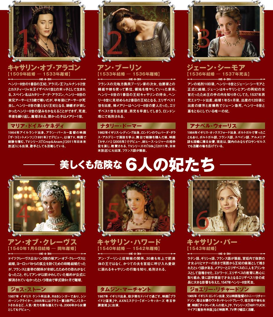 美しくも危険な 6人の妃たち