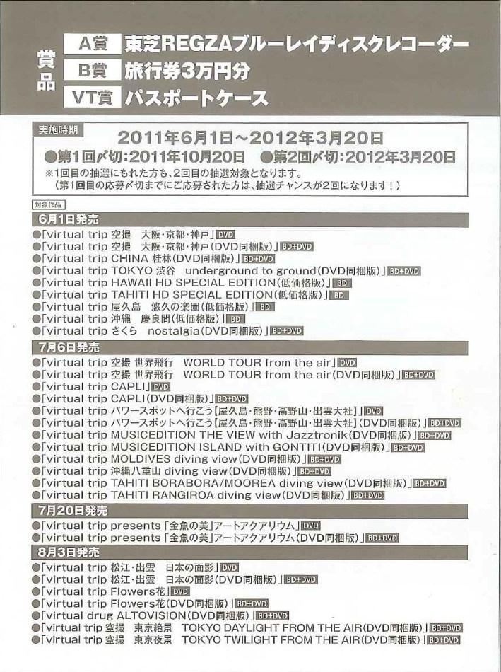 Virtual trip 20th Anniversary キャンペーン 賞品内容