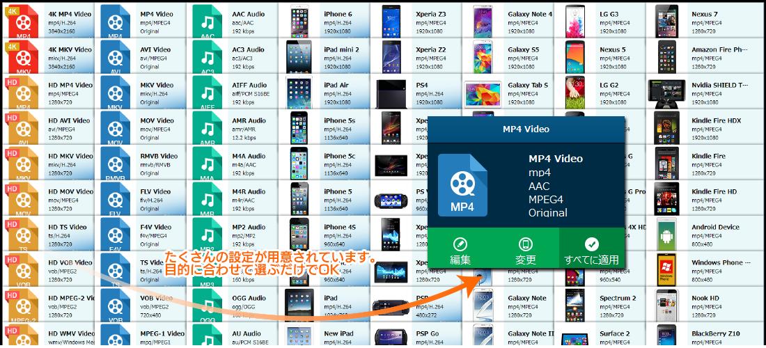 変換スタジオ7シリーズには150以上のプロファイルが搭載されています。